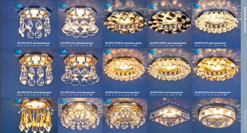 Точечные светильники Elektrostandard